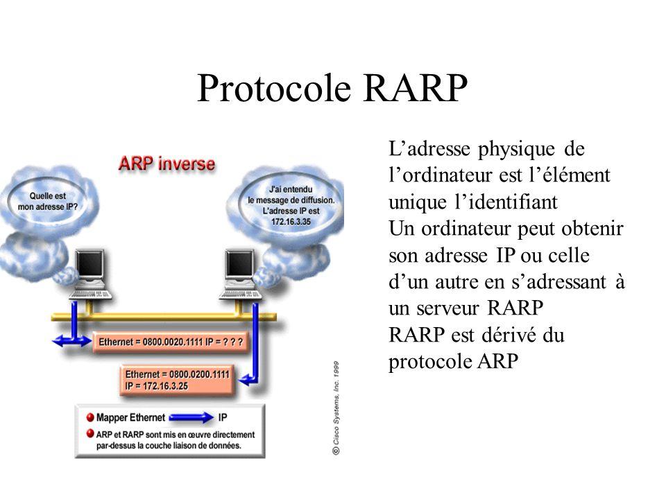 Protocole RARP L'adresse physique de l'ordinateur est l'élément unique l'identifiant.