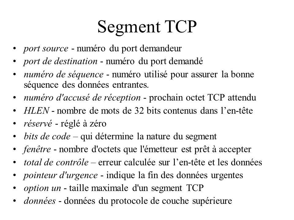 Segment TCP port source - numéro du port demandeur