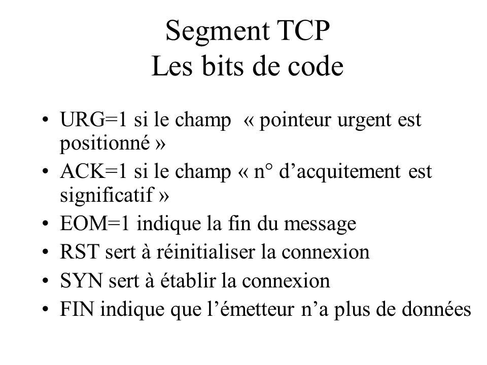 Segment TCP Les bits de code
