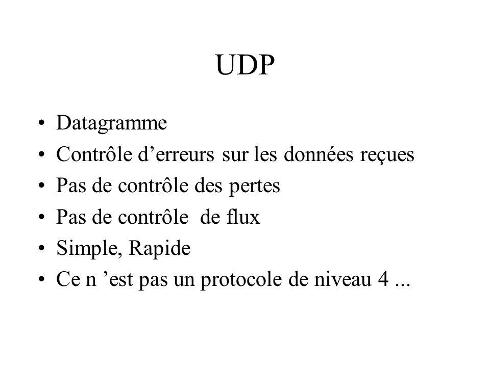 UDP Datagramme Contrôle d'erreurs sur les données reçues