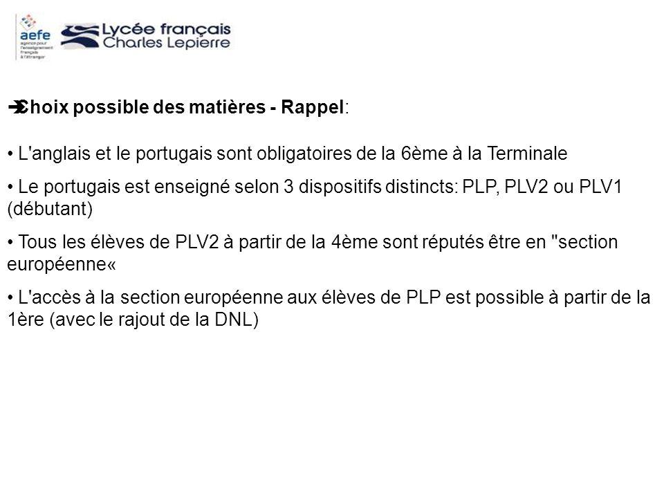 Choix possible des matières - Rappel: