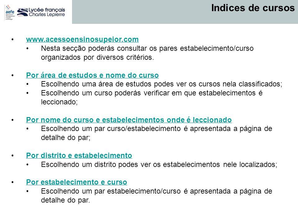 Indices de cursos www.acessoensinosupeior.com