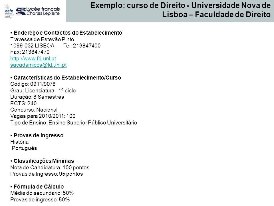 Exemplo: curso de Direito - Universidade Nova de Lisboa – Faculdade de Direito