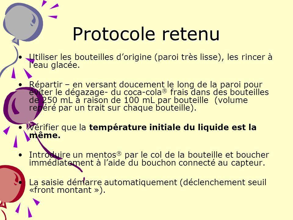 Protocole retenu Utiliser les bouteilles d'origine (paroi très lisse), les rincer à l'eau glacée.