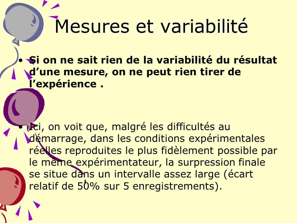 Mesures et variabilité