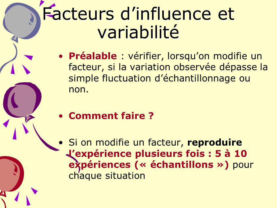 Facteurs d'influence et variabilité