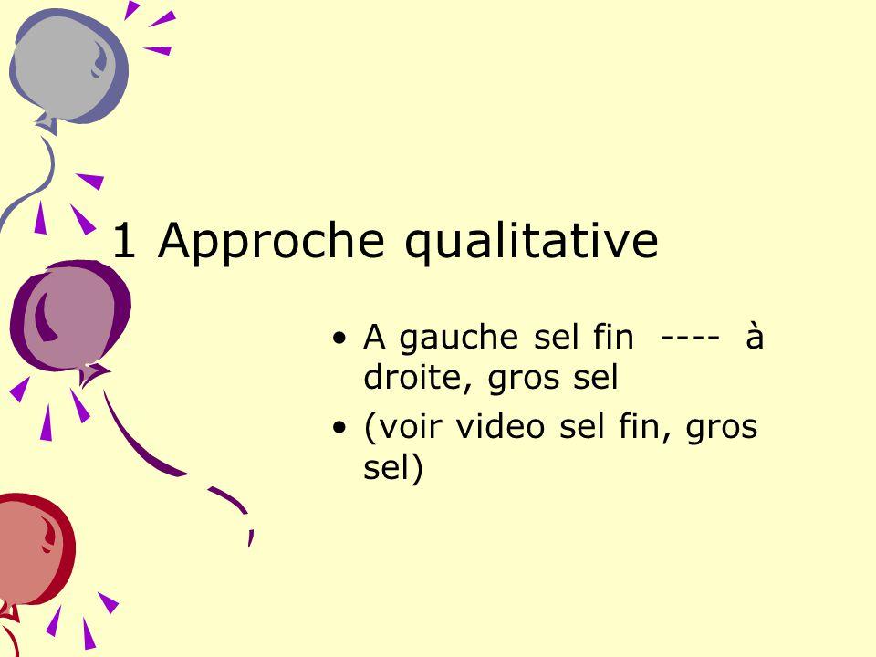 1 Approche qualitative A gauche sel fin ---- à droite, gros sel