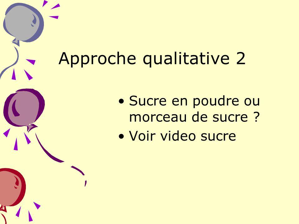 Approche qualitative 2 Sucre en poudre ou morceau de sucre
