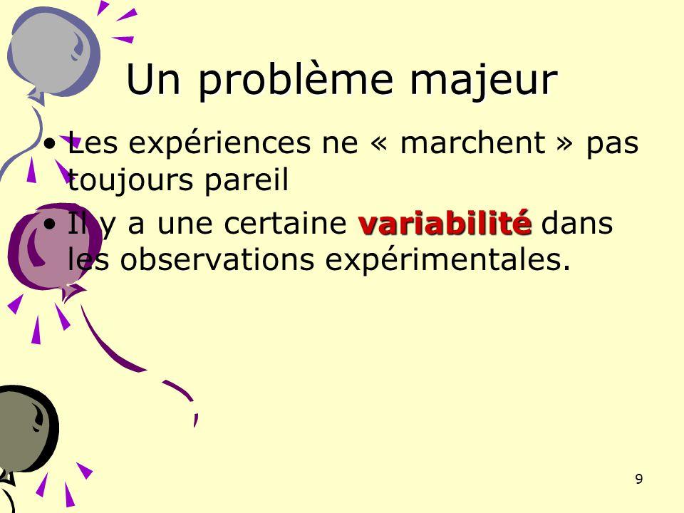 Un problème majeur Les expériences ne « marchent » pas toujours pareil
