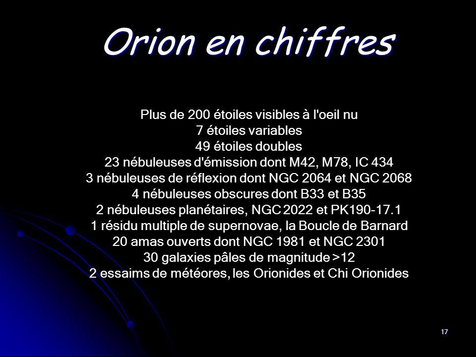 Orion en chiffres Plus de 200 étoiles visibles à l oeil nu