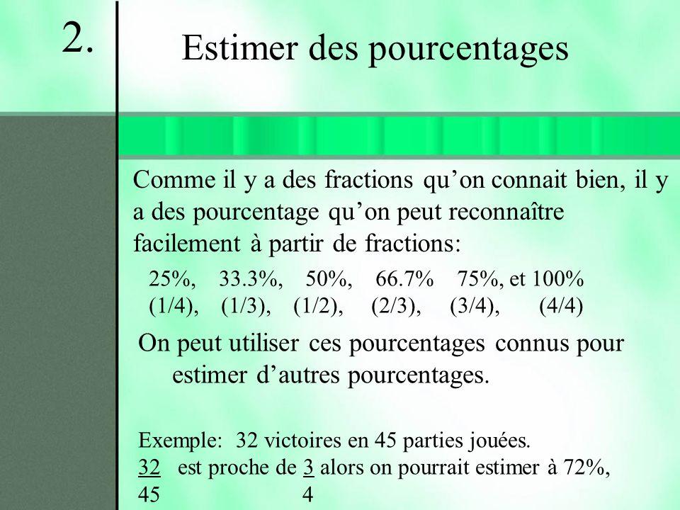 2. Estimer des pourcentages