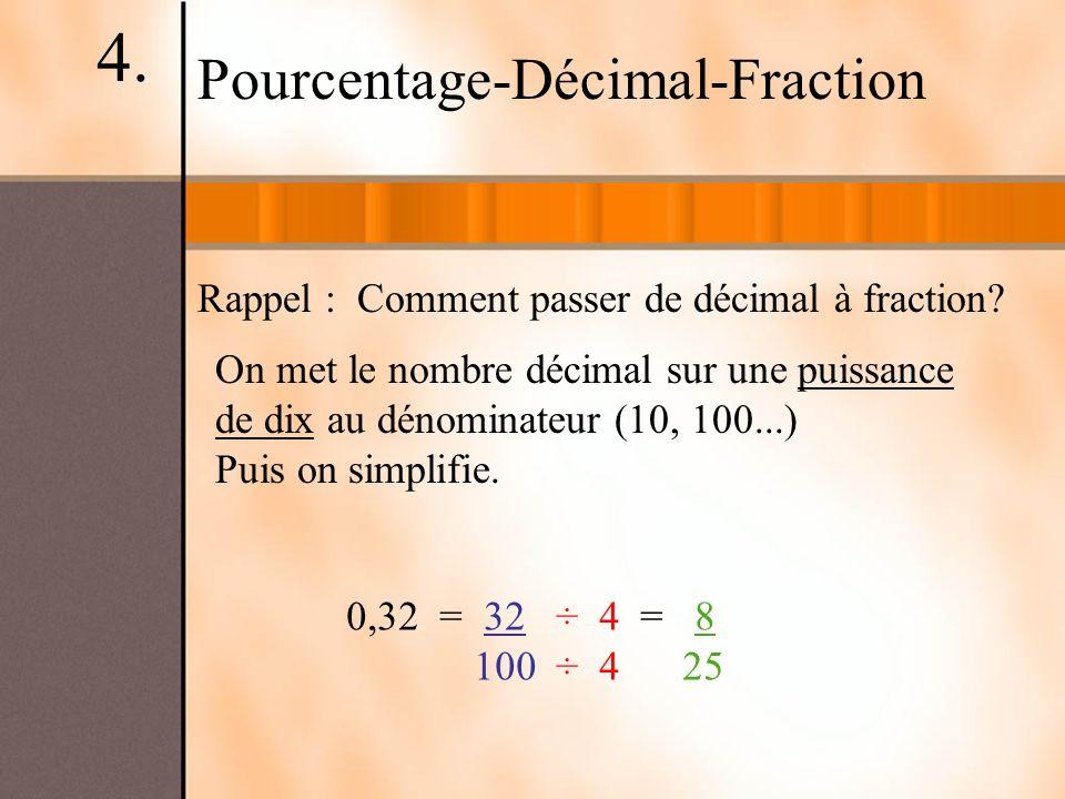 4. Pourcentage-Décimal-Fraction