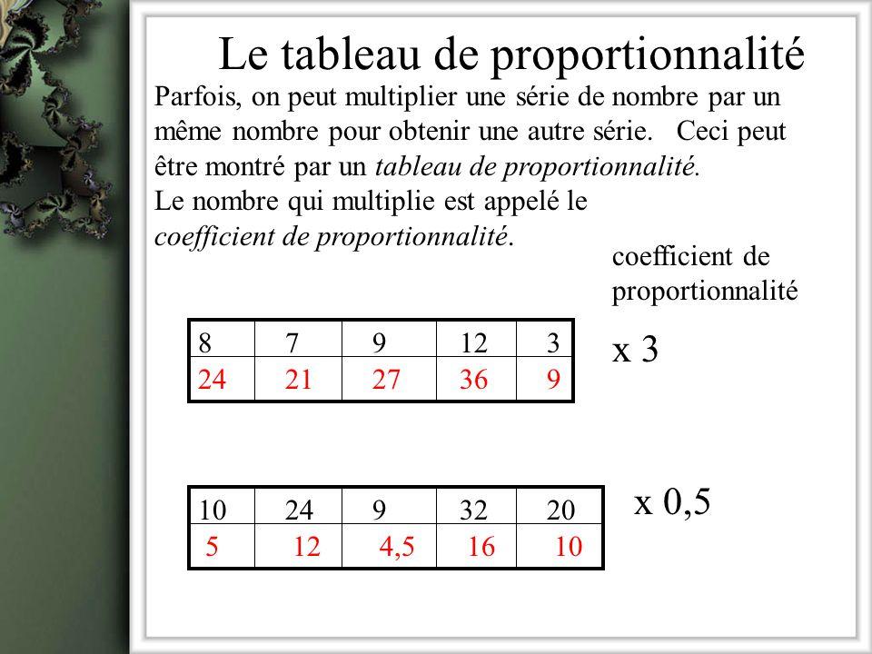 Le tableau de proportionnalité