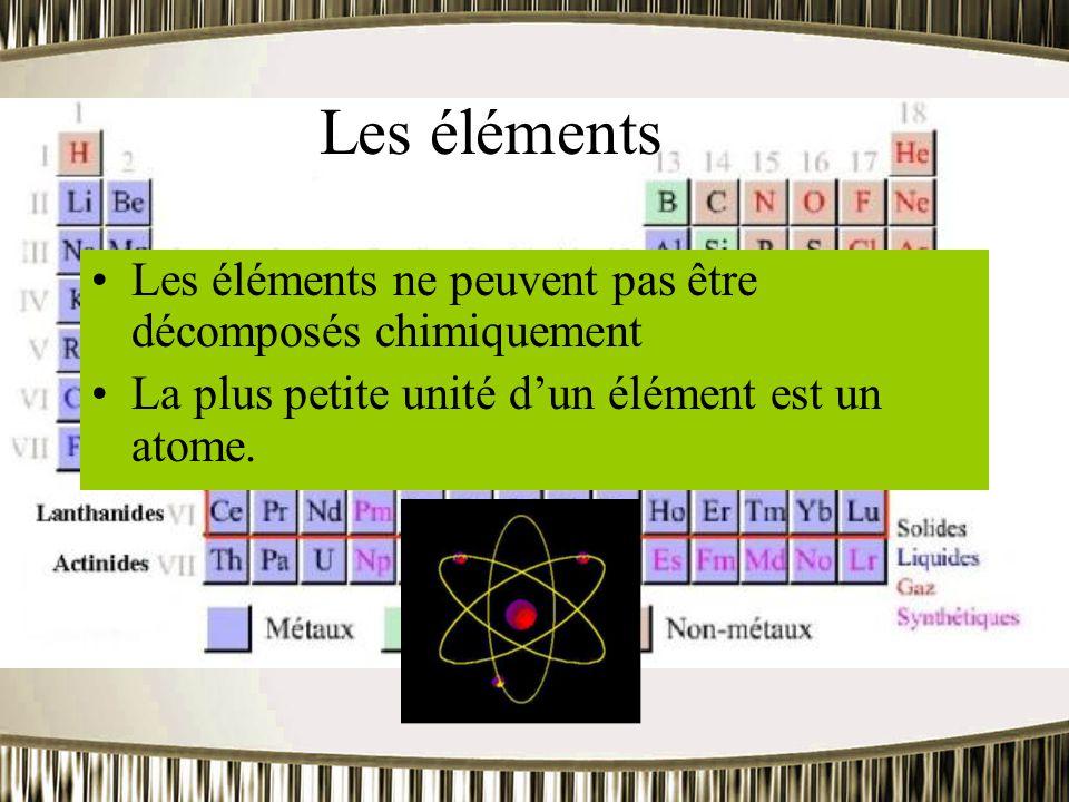 Les éléments Les éléments ne peuvent pas être décomposés chimiquement