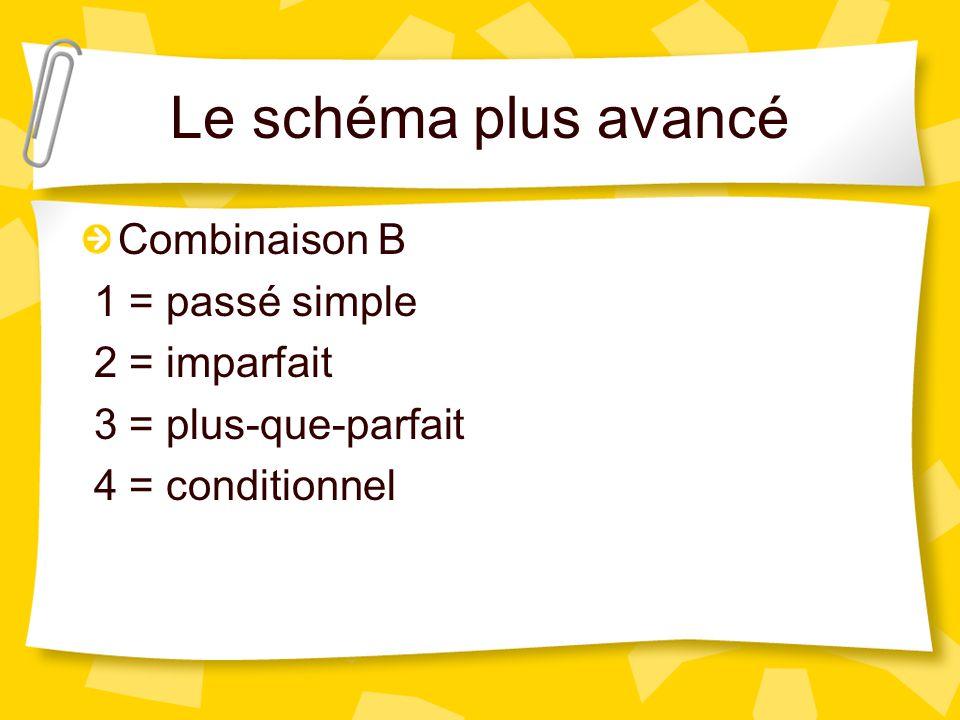 Le schéma plus avancé Combinaison B 1 = passé simple 2 = imparfait