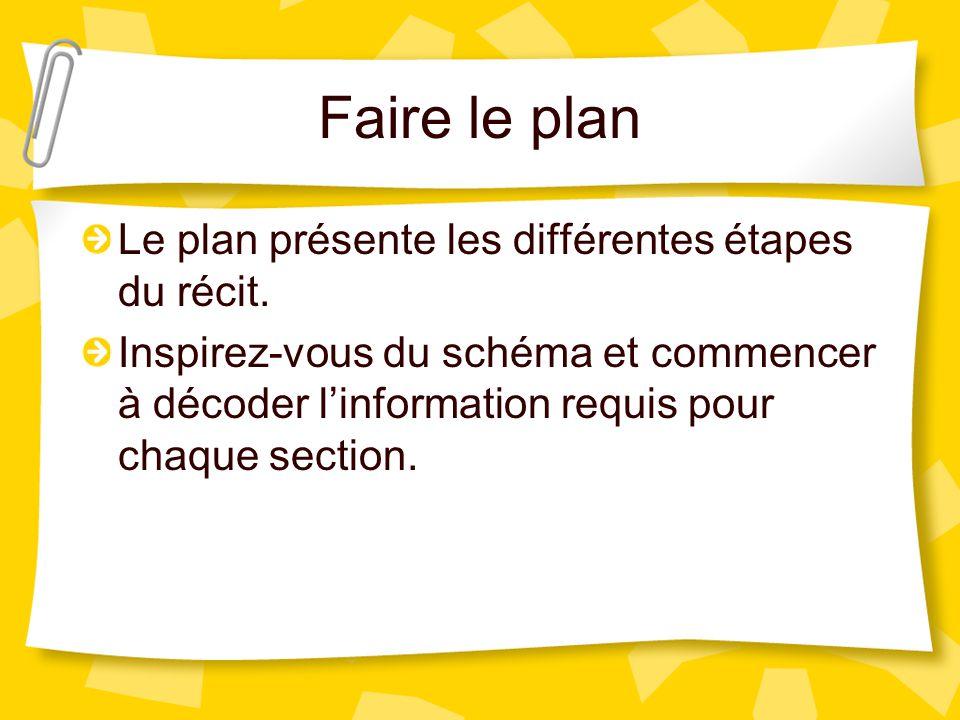 Faire le plan Le plan présente les différentes étapes du récit.