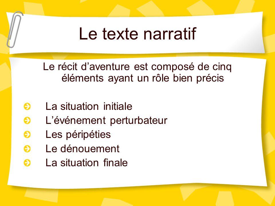 Le texte narratif Le récit d'aventure est composé de cinq éléments ayant un rôle bien précis. La situation initiale.