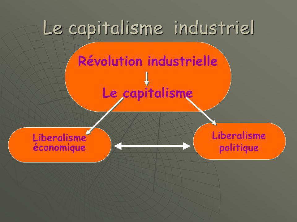 Le capitalisme industriel