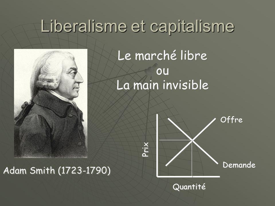 Liberalisme et capitalisme
