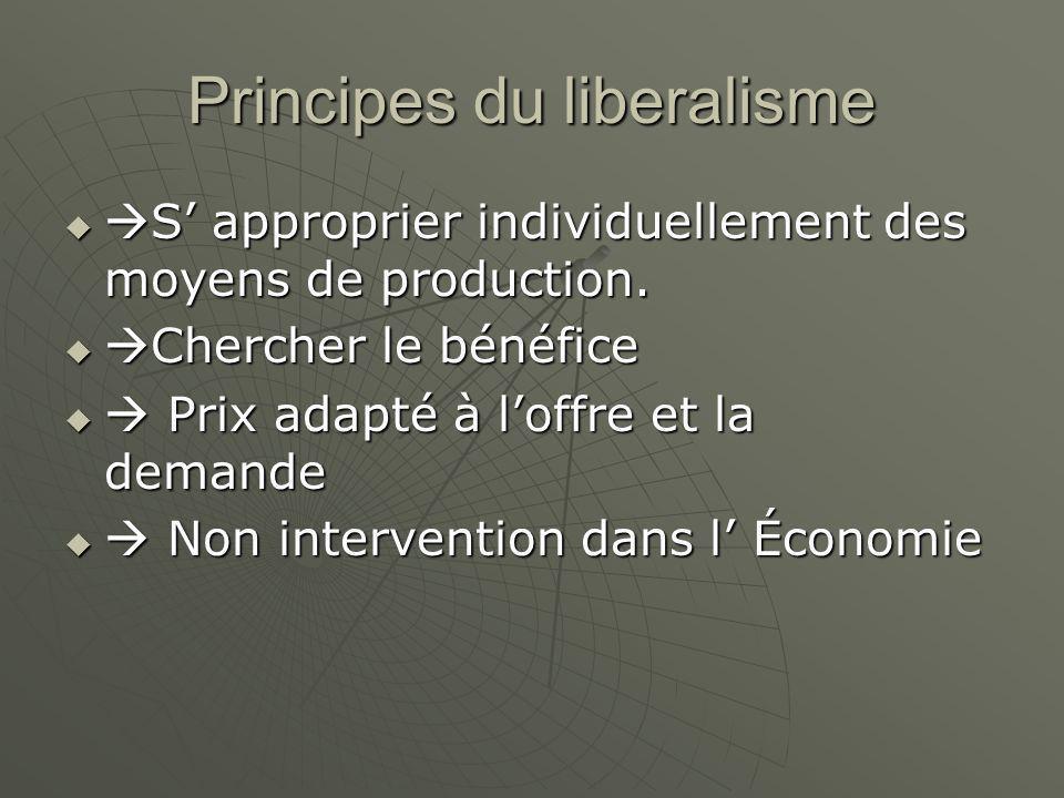 Principes du liberalisme