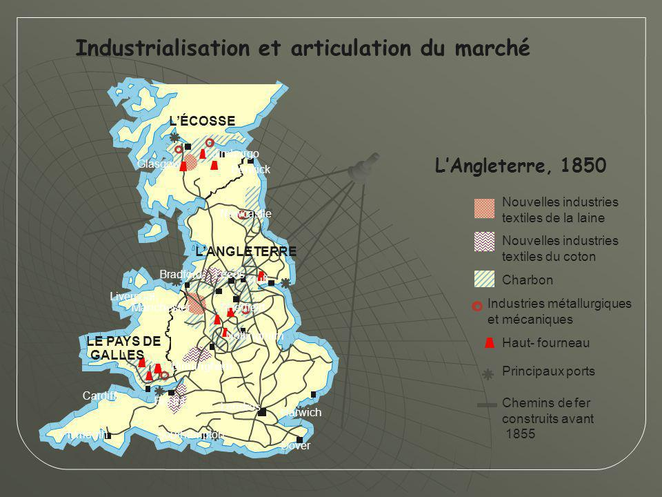 Industrialisation et articulation du marché