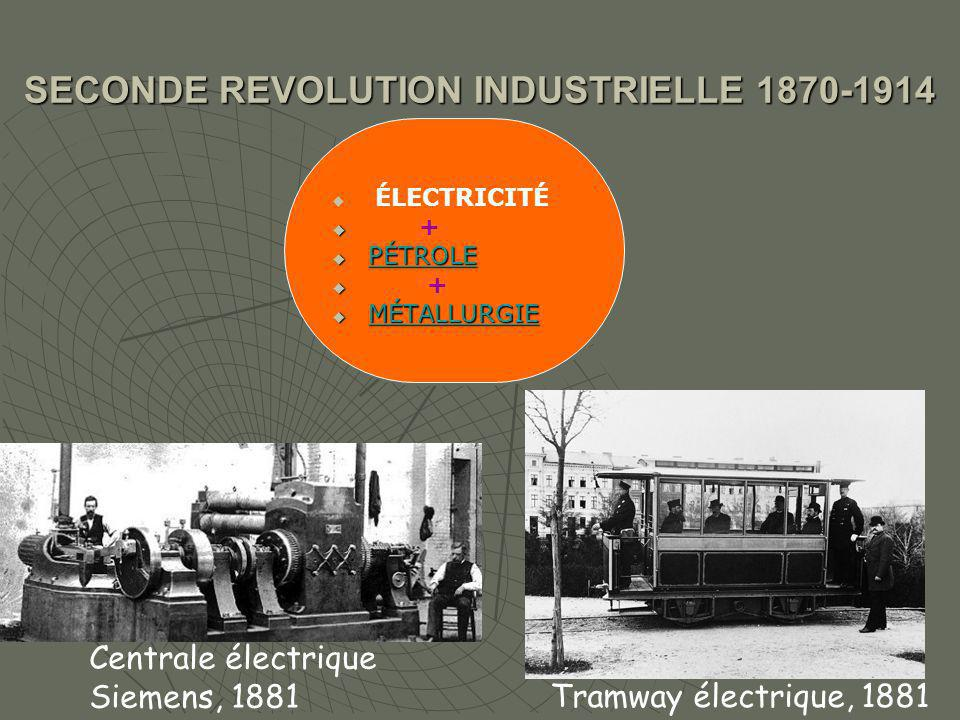 SECONDE REVOLUTION INDUSTRIELLE 1870-1914
