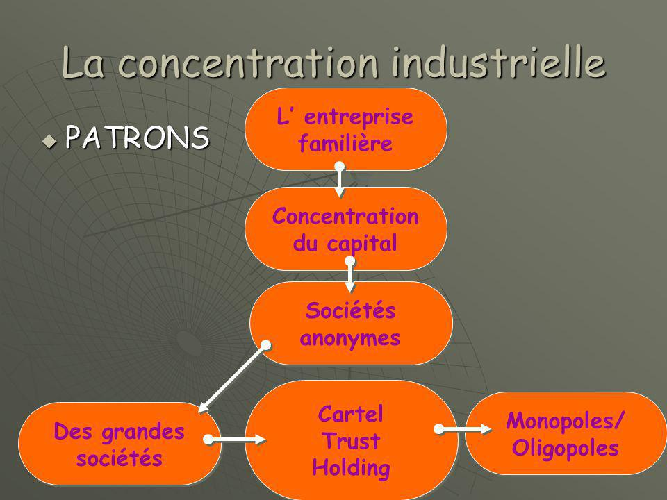 La concentration industrielle