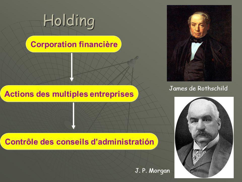 Actions des multiples entreprises