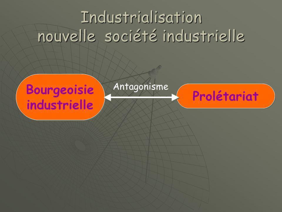 Industrialisation nouvelle société industrielle