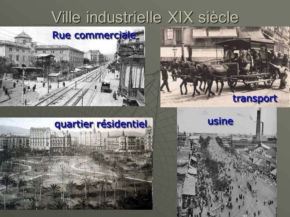 Ville industrielle XIX siècle