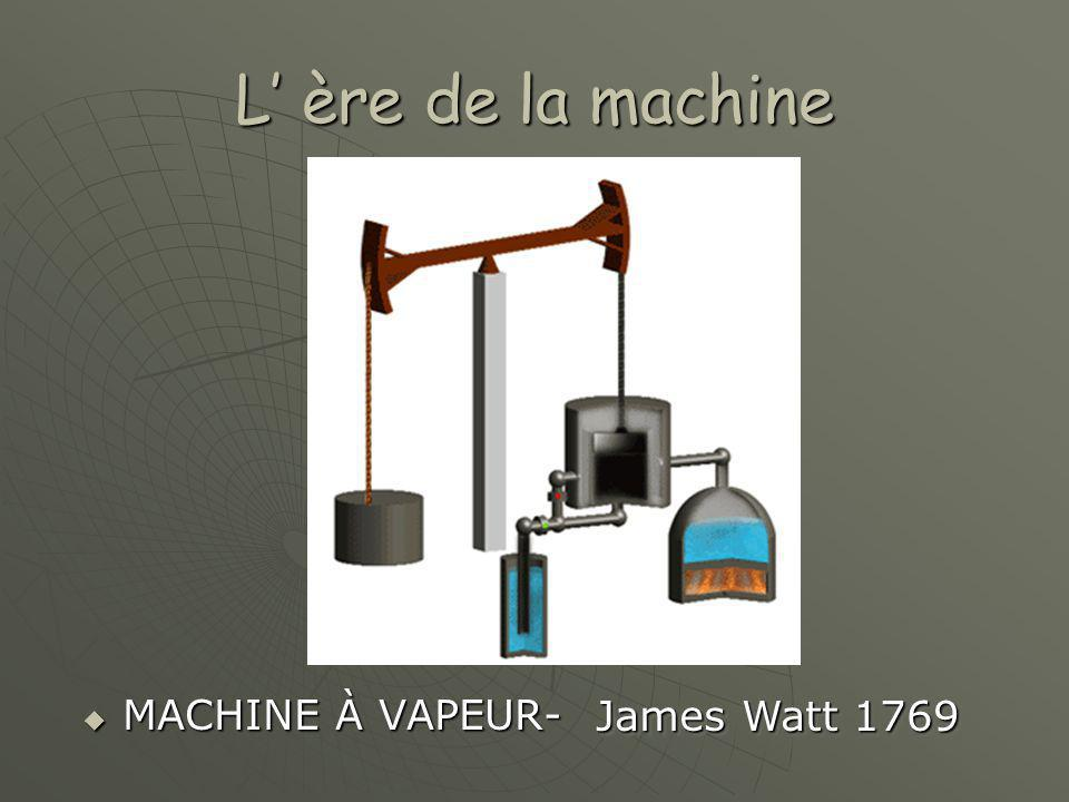 L' ère de la machine MACHINE À VAPEUR- James Watt 1769
