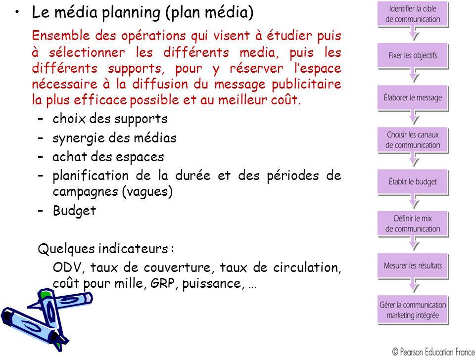 Le média planning (plan média)