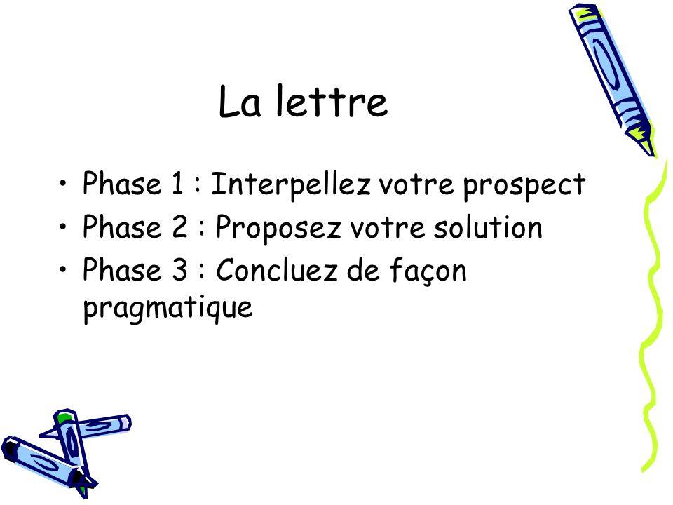 La lettre Phase 1 : Interpellez votre prospect