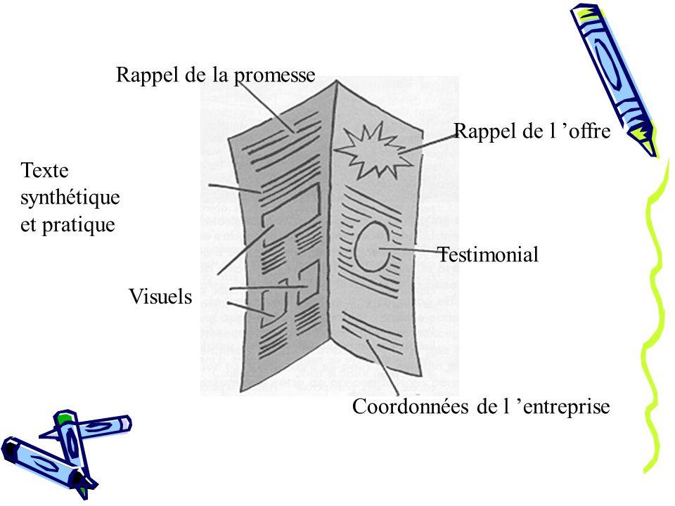 Rappel de la promesse Rappel de l 'offre. Texte synthétique et pratique.