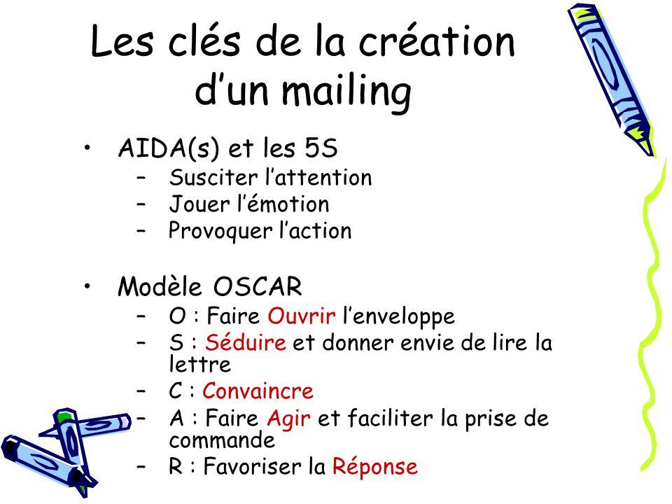 Les clés de la création d'un mailing