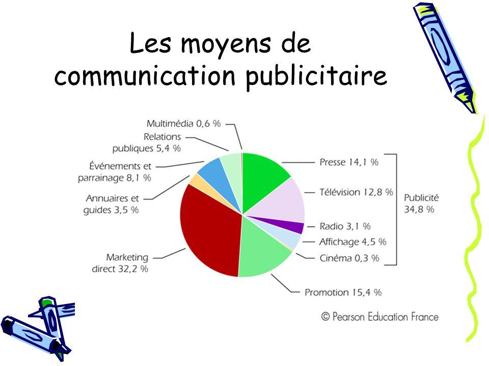 Les moyens de communication publicitaire