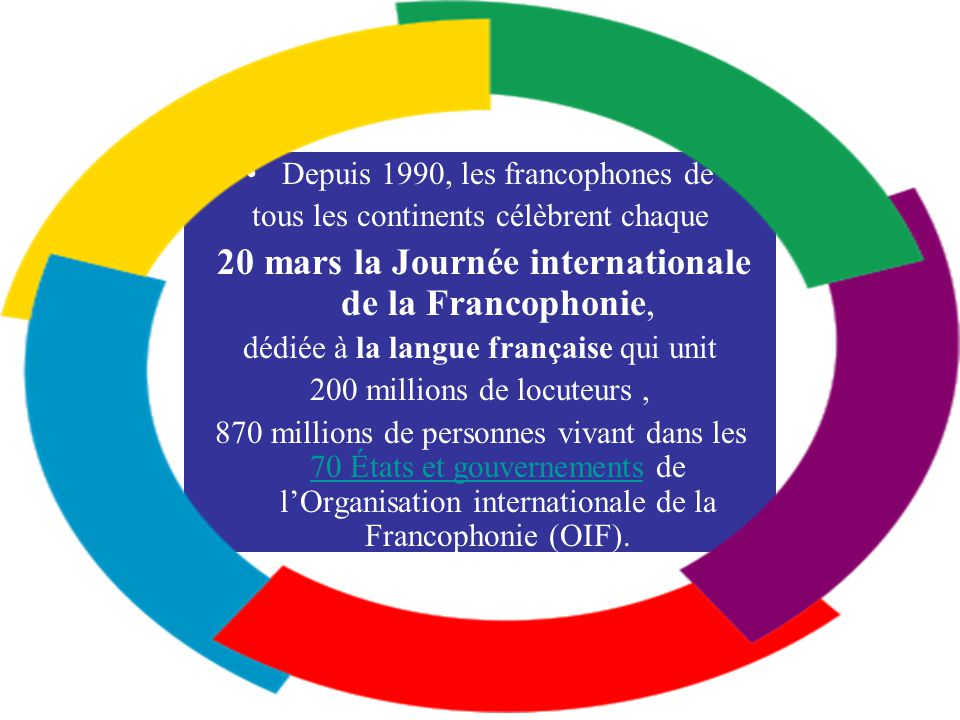 Depuis 1990, les francophones de tous les continents célèbrent chaque