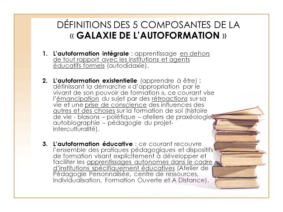 DÉFINITIONS DES 5 COMPOSANTES DE LA « GALAXIE DE L'AUTOFORMATION »