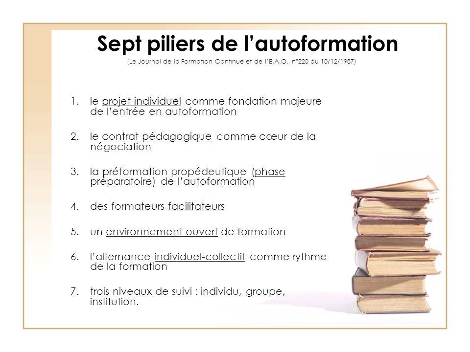 Sept piliers de l'autoformation (Le Journal de la Formation Continue et de l'E.A.O., n°220 du 10/12/1987)