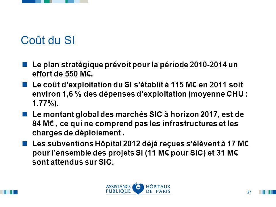 Coût du SI Le plan stratégique prévoit pour la période 2010-2014 un effort de 550 M€.