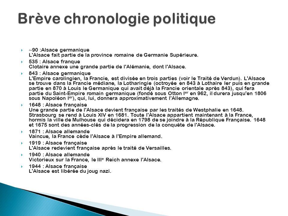 Brève chronologie politique