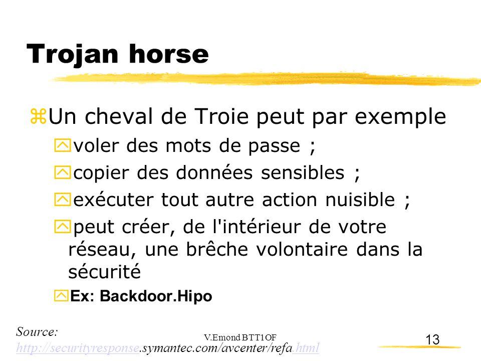 Trojan horse Un cheval de Troie peut par exemple