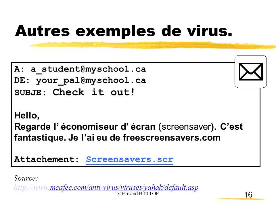 Autres exemples de virus.