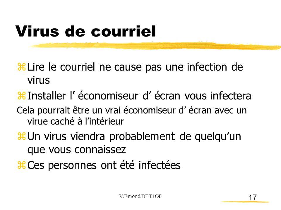 Virus de courriel Lire le courriel ne cause pas une infection de virus