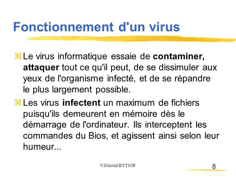Fonctionnement d un virus