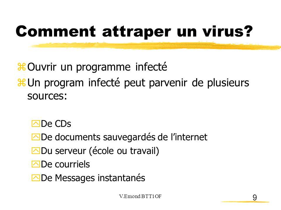 Comment attraper un virus