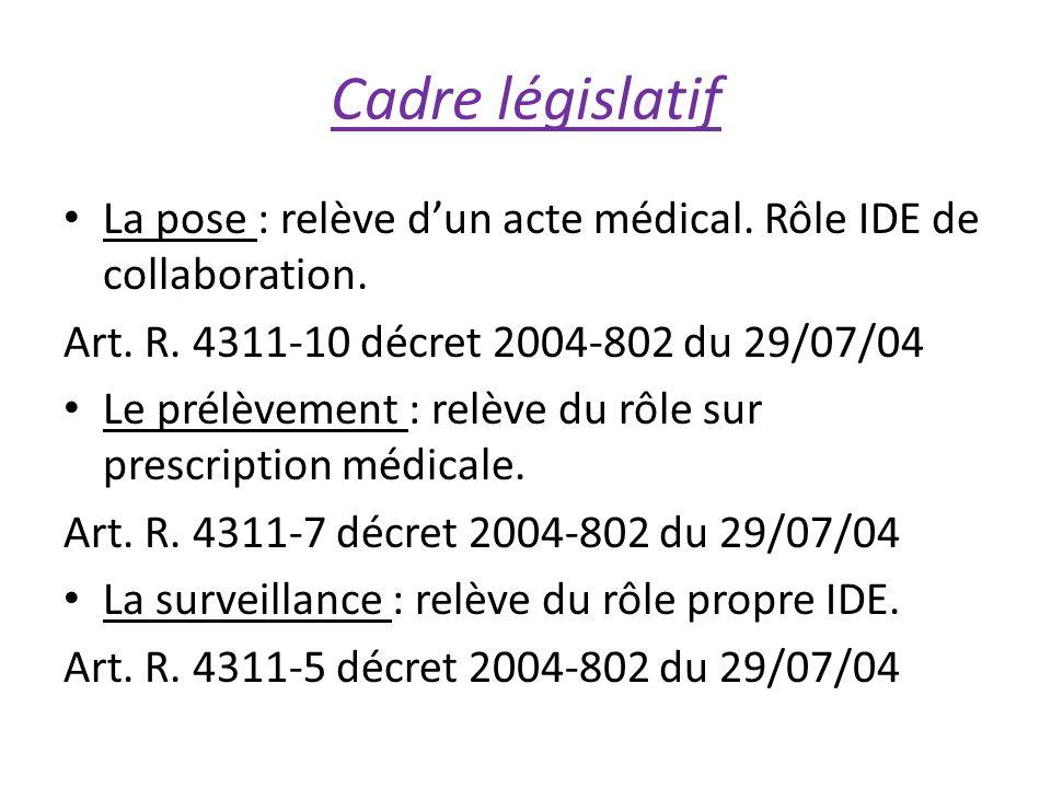 Cadre législatif La pose : relève d'un acte médical. Rôle IDE de collaboration. Art. R. 4311-10 décret 2004-802 du 29/07/04.