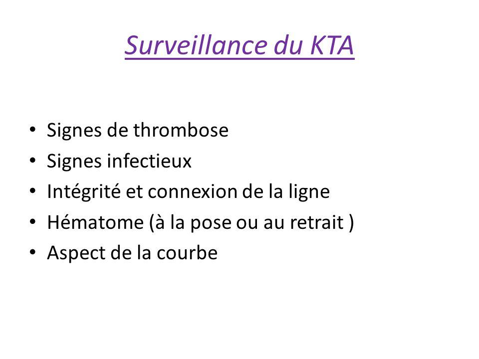 Surveillance du KTA Signes de thrombose Signes infectieux