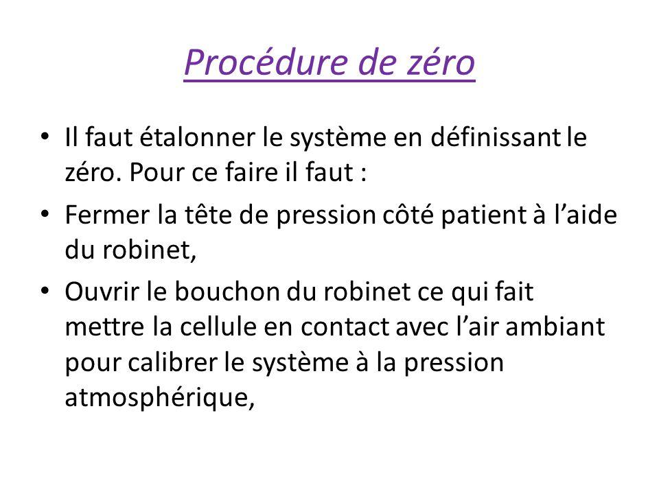 Procédure de zéro Il faut étalonner le système en définissant le zéro. Pour ce faire il faut :