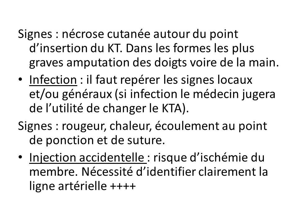 Signes : nécrose cutanée autour du point d'insertion du KT